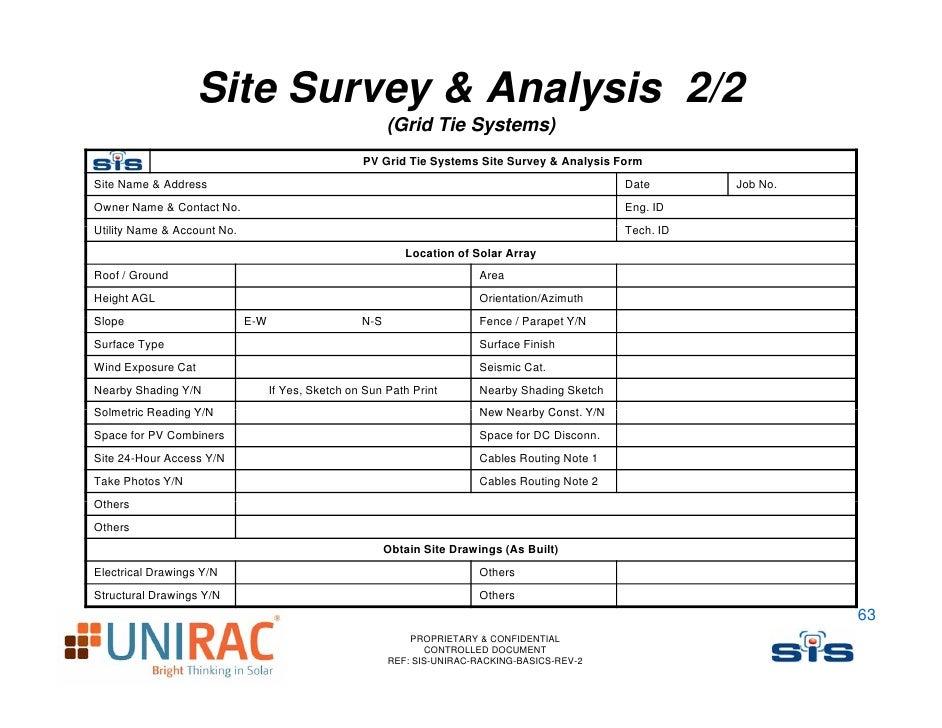 Unirac Pv Racking Basics
