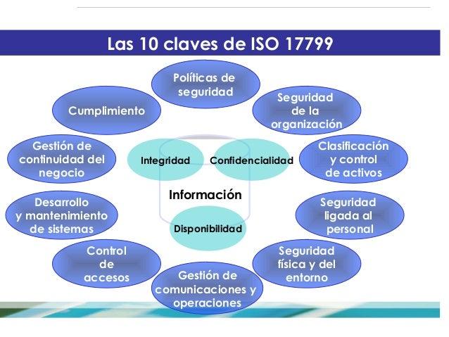 normas iso 17799
