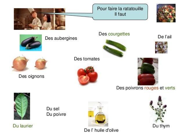 Du sel Du poivre Des courgettes Des oignons Des tomates Des poivrons rouges et verts Du thymDu laurier Des aubergines De l...