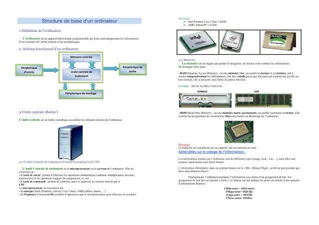 ARBORESCENCE                                  FICHIERS ET DOSSIERSLes disques      Ouvrez lexplorateur windows. Vous obser...