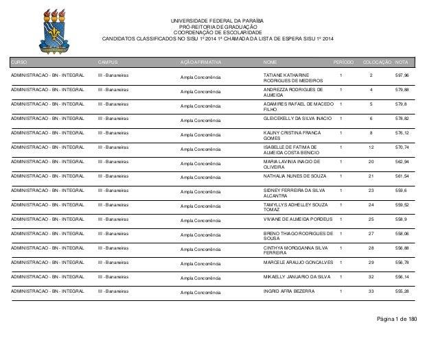UNIVERSIDADE FEDERAL DA PARAÍBA PRÓ-REITORIA DE GRADUAÇÃO COORDENAÇÃO DE ESCOLARIDADE CANDIDATOS CLASSIFICADOS NO SISU 1º ...