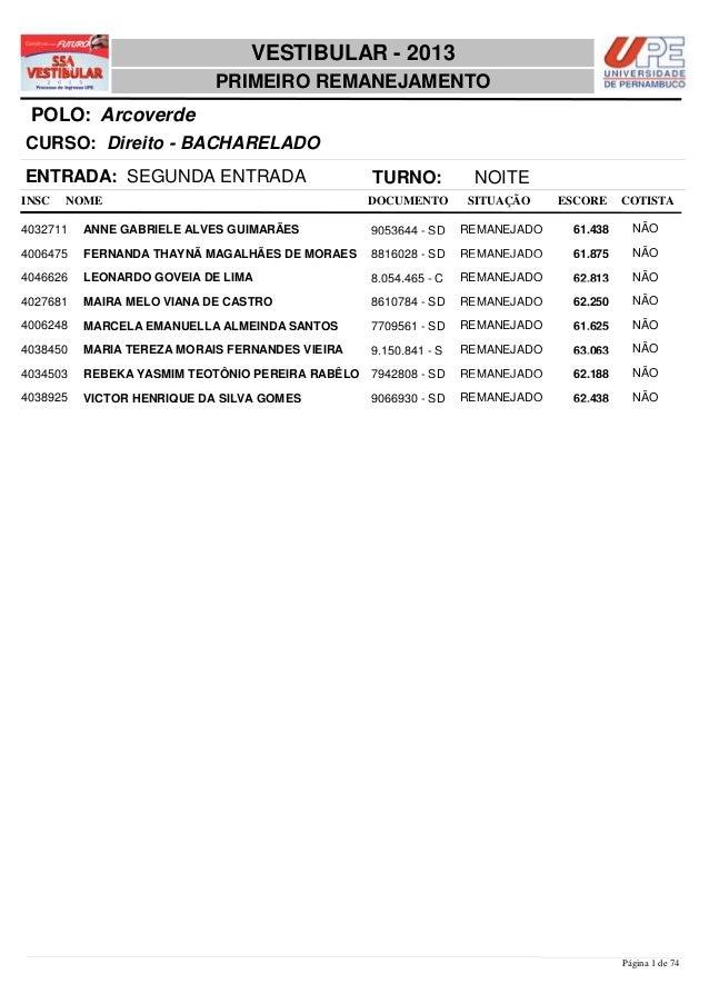 VESTIBULAR - 2013                            PRIMEIRO REMANEJAMENTO POLO: ArcoverdeCURSO: Direito - BACHARELADOENTRADA: SE...
