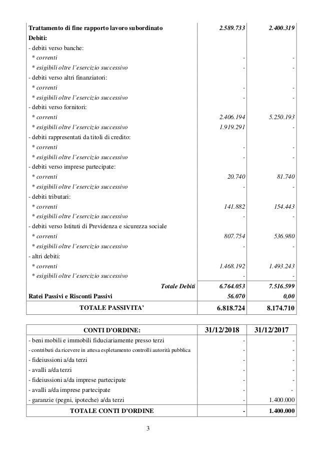 3 Trattamento di fine rapporto lavoro subordinato 2.589.733 2.400.319 Debiti: - debiti verso banche: * correnti - - * esig...