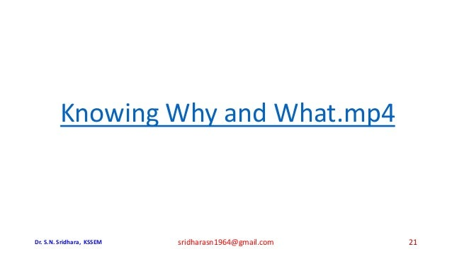 Knowing Why and What.mp4 Dr. S.N. Sridhara, KSSEM sridharasn1964@gmail.com 21
