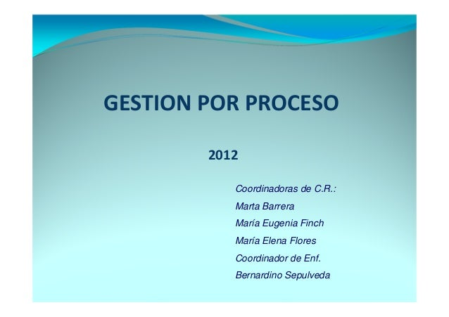 GESTION POR PROCESO        2012           Coordinadoras de C.R.:           Marta Barrera           María Eugenia Finch    ...