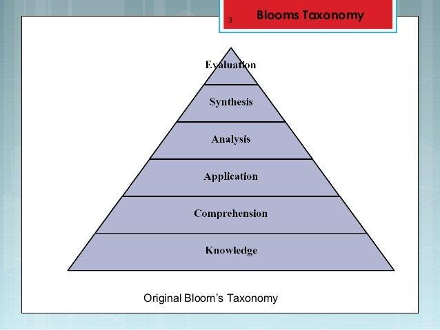 revised blooms tax pdf verbs