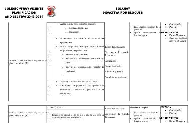 """COLEGIO """"FRAY VICENTE SOLANO"""" PLANIFICACIÓN DIDÁCTIVA POR BLOQUES AÑO LECTIVO 2013-2014 Graficar la función lineal objetiv..."""