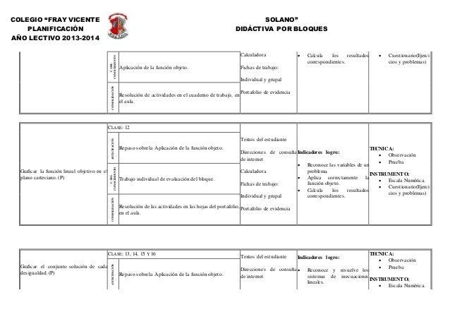 """COLEGIO """"FRAY VICENTE SOLANO"""" PLANIFICACIÓN DIDÁCTIVA POR BLOQUES AÑO LECTIVO 2013-2014 C.DEL CONOCIMIENTO Aplicación de l..."""