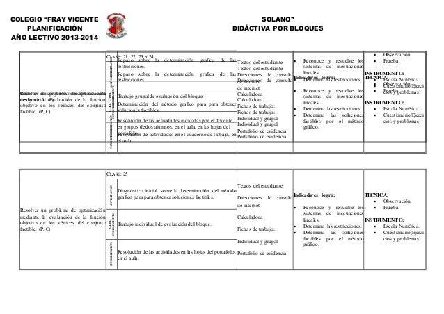 """COLEGIO """"FRAY VICENTE SOLANO"""" PLANIFICACIÓN DIDÁCTIVA POR BLOQUES AÑO LECTIVO 2013-2014 Graficar el conjunto solución de c..."""