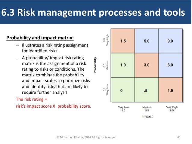 Probability and impact matrix: – Illustrates a risk rating assignment for identified risks. – A probability/ impact risk r...