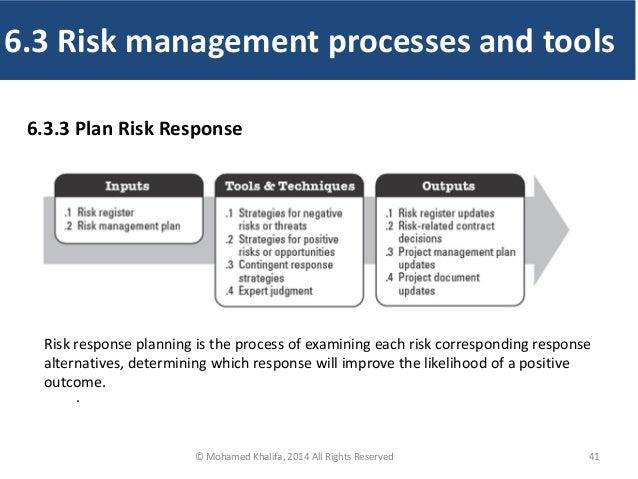 41 6.3.3 Plan Risk Response . Risk response planning is the process of examining each risk corresponding response alternat...