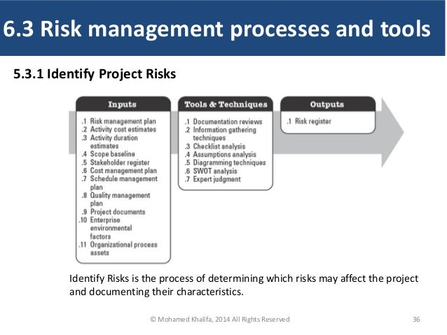 36 Identify Risks is the process of determining which risks may affect the project and documenting their characteristics. ...