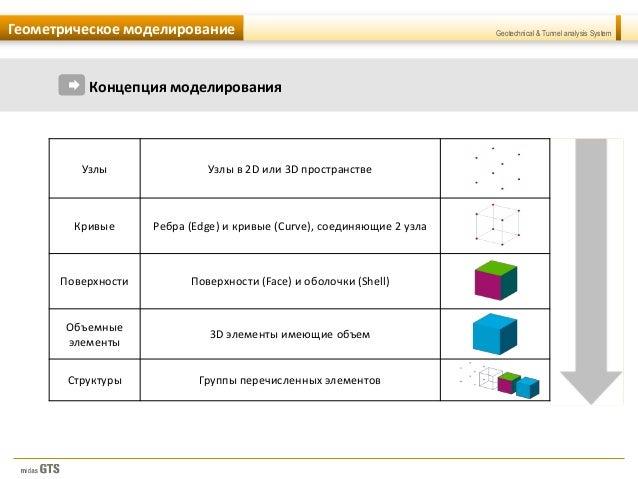 pdf Wikinomics :