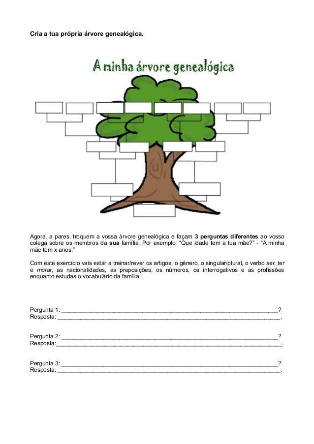 Extremamente Árvore genealógica BW89