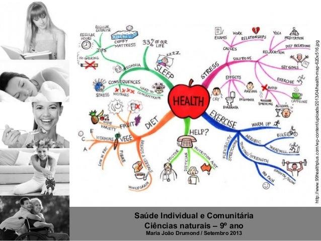 Saúde Individual e Comunitária Ciências naturais – 9º ano Maria João Drumond / Setembro 2013 http://www.99healthplus.com/w...