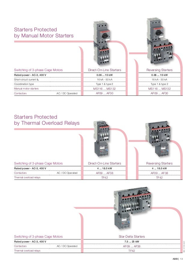 Contactores abb af38 thermal overload relays tf42 1sbc 101106 s0201 15 asfbconference2016 Images