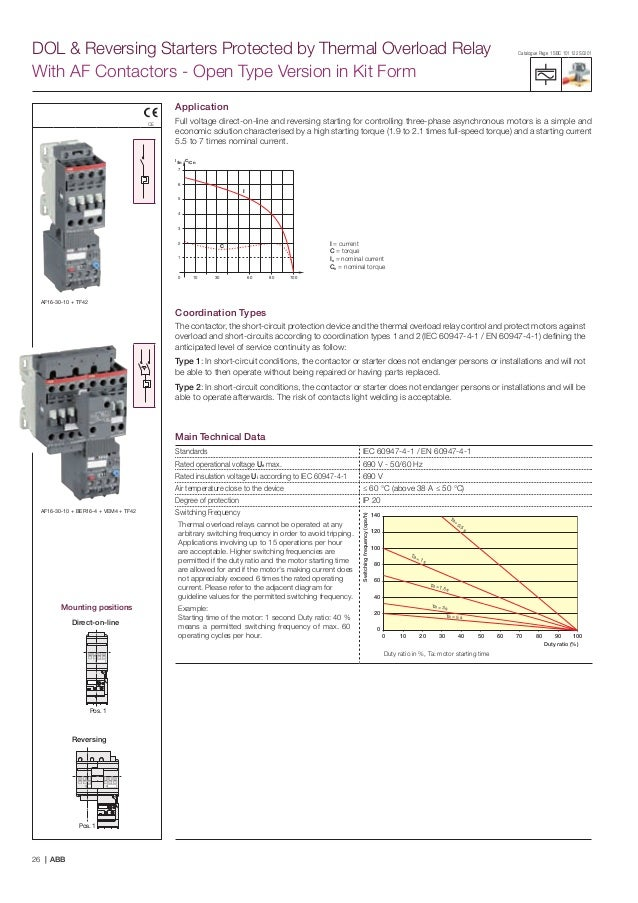 Contactores abb abb 27 dol reversing starters asfbconference2016 Images