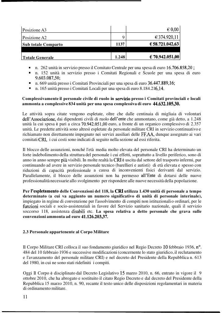 1schema di decreto for Decreto presidente della repubblica