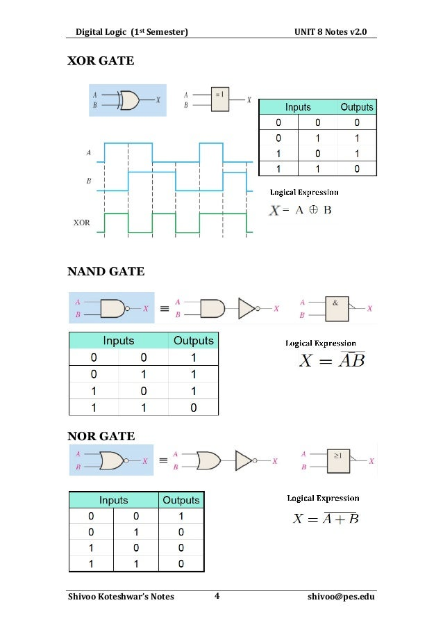 1Sem-Basic Electronics Notes-Unit8-Digital Logic