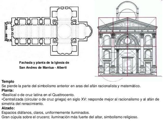 Renacimiento y manierismo Arquitectura quattrocento caracteristicas