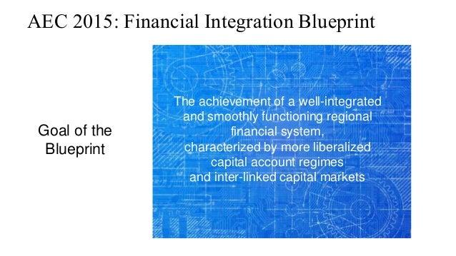 Asean 2015 intergration