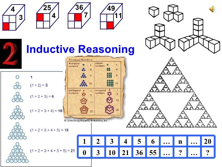 Inductive Reasoning 1 2 3 4 5 6 … n … 20 0 3 10 21 36 55 … ? … ?