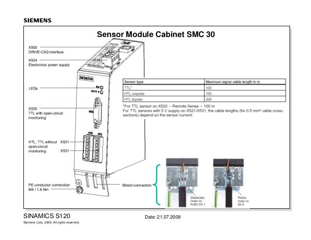 1 sinamics components