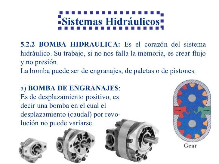 Fallas de la bomba hidráulica