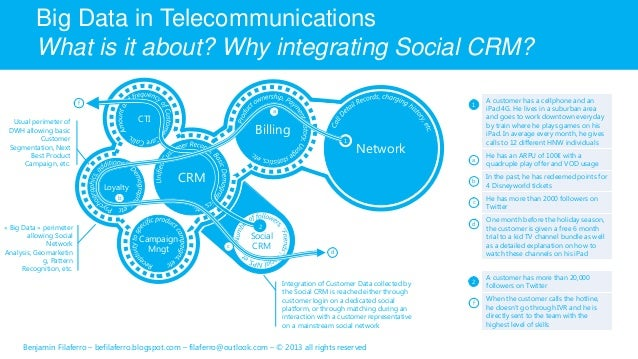 1 Big Data in Telecommunications What is it about? Why integrating Social CRM? Benjamin Filaferro – befilaferro.blogspot.c...