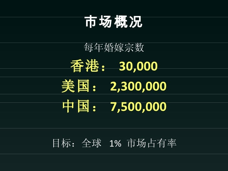 市场概况   每年婚嫁宗数  香港: 30,000 美国: 2,300,000 中国: 7,500,000目标:全球 1% 市场占有率