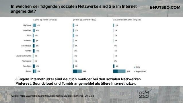 In welchen der folgenden sozialen Netzwerke sind Sie im Internet angemeldet? Jüngere Internetnutzer sind deutlich häufig...