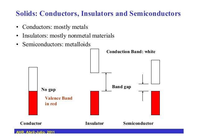 91 conductor vs insulator examples