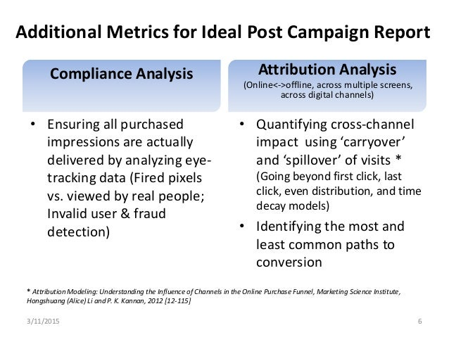 5 steps of Post-Marketing Campaign Evaluation
