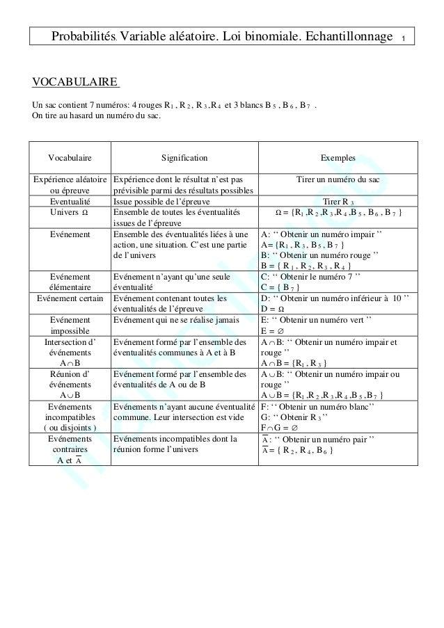 Probabilités. Variable aléatoire. Loi binomiale. Echantillonnage                                      1VOCABULAIREUn sac c...