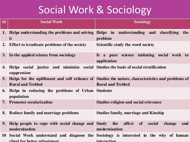an introduction to the understanding of sociology and the social sciences in general Introduction to sociology benefit the general social welfare the inability of sociology and other social sciences to perfectly predict the behavior of humans.