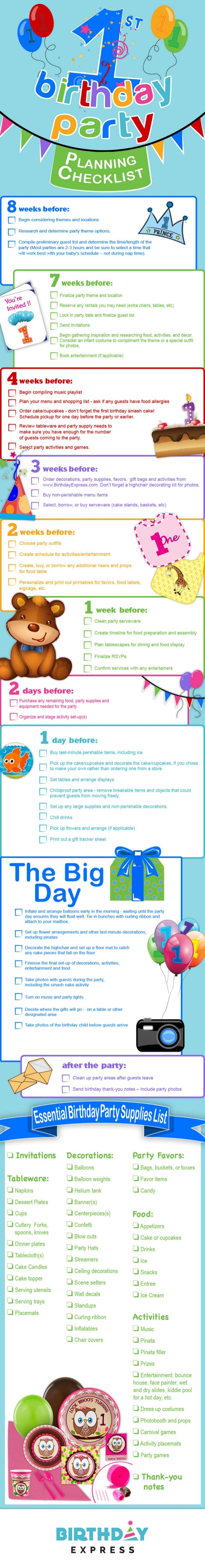 Remarkable image in 1st birthday party checklist printable