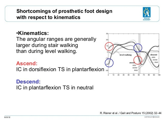 Shortcomings of prosthetic foot design with respect to kinematics  •Kinematics: The angular ranges are generally larger du...