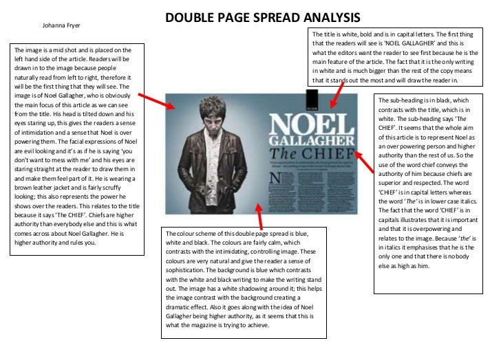 Johanna Fryer                                                    DOUBLE PAGE SPREAD ANALYSIS                              ...
