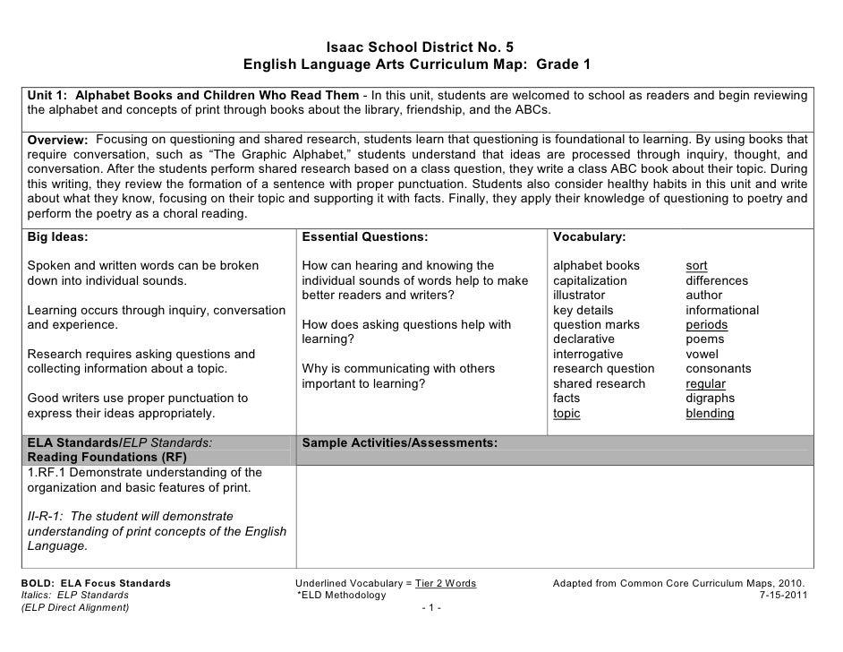 Isaac School District No. 5                                       English Language Arts Curriculum Map: Grade 1 Unit 1: Al...