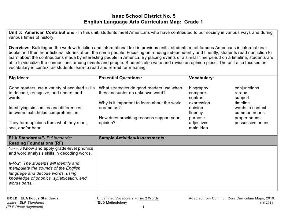 compare and contrast grade 1