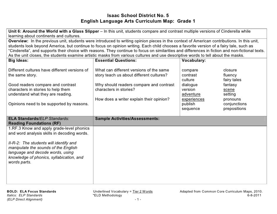 Isaac School District No. 5                                        English Language Arts Curriculum Map: Grade 1Unit 6: Ar...