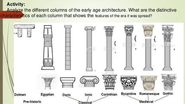 Sculptured Figures 15 Activity Analyze The Different Columns