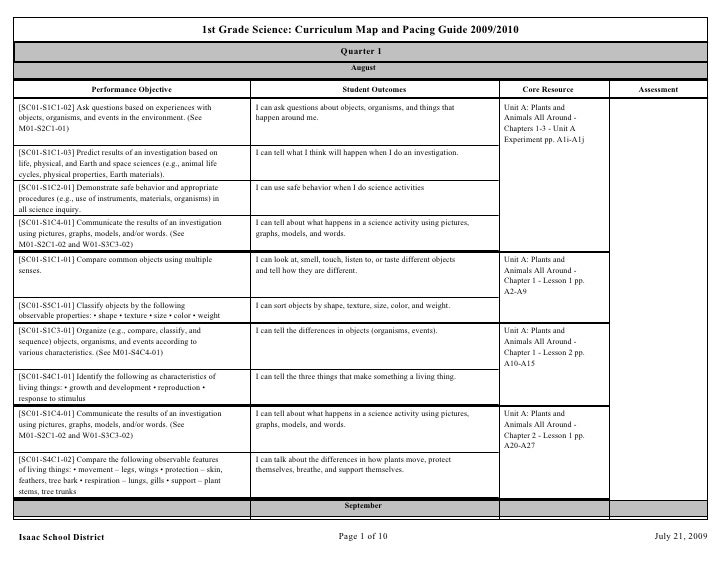 1st Grade Science: Curriculum Map and Pacing Guide 2009/2010                                                              ...