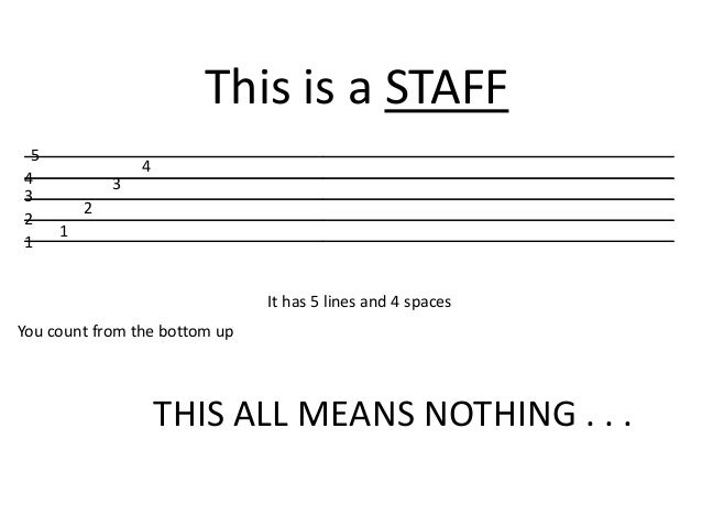 This is a STAFF It has 5 lines and 4 spaces You count from the bottom up _________________________________________________...