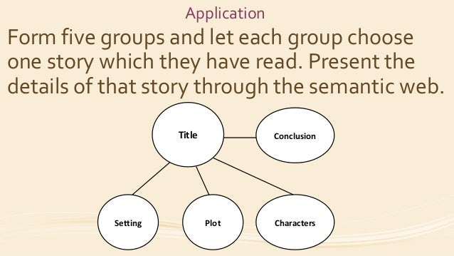 1st qtr 10 making a story grammar to remember detail 28 ccuart Choice Image