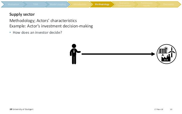 17-Nov-18IER University of Stuttgart 10 Methodology; Actors' characteristics Example: Actor's investment decision-making S...