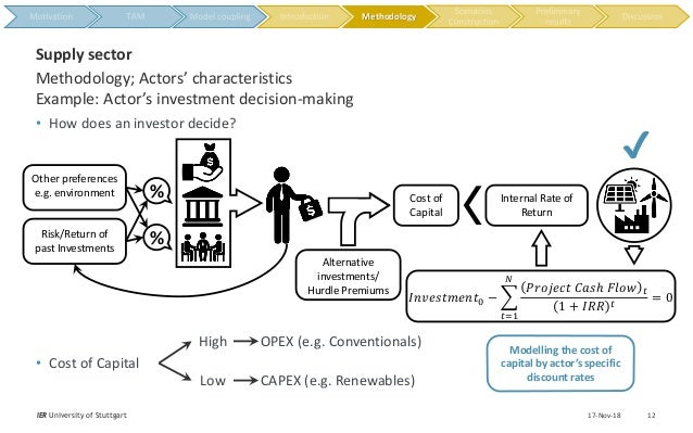 17-Nov-18IER University of Stuttgart 12 Methodology; Actors' characteristics Example: Actor's investment decision-making S...