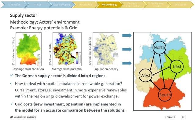17-Nov-18IER University of Stuttgart 13 Methodology; Actors' environment Example: Energy potentials & Grid Supply sector ...