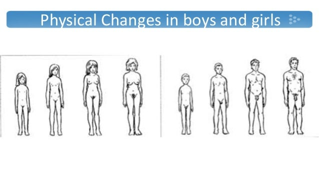 changes in girls during puberty