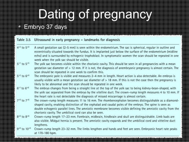 Accuracy of dating scans pregnancy